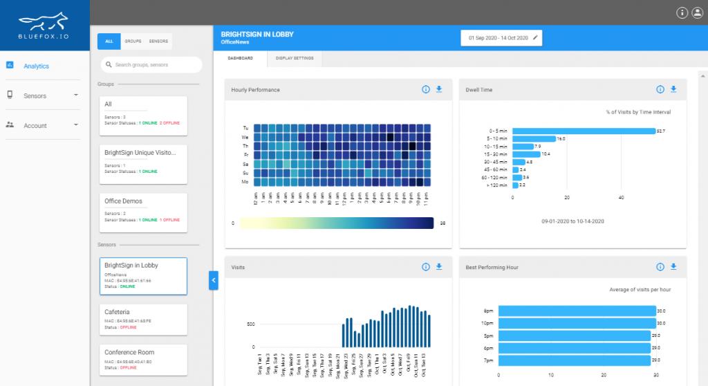 foot-traffic analytics dashboard